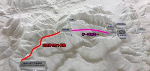 高尾山599ミュージアム写真