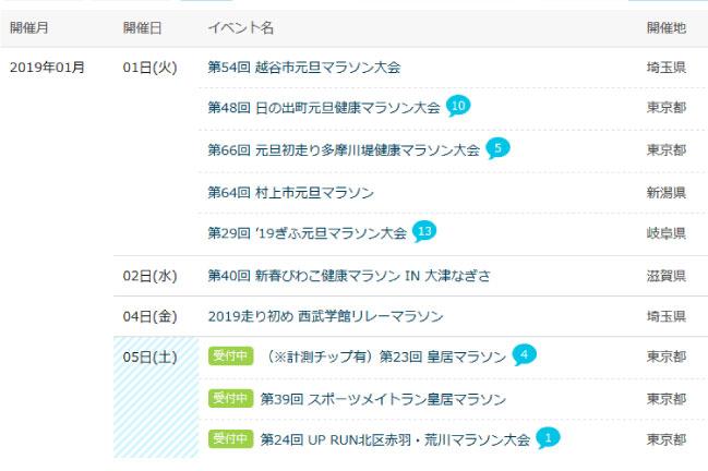 2019年1月開催マラソン大会スケジュール表