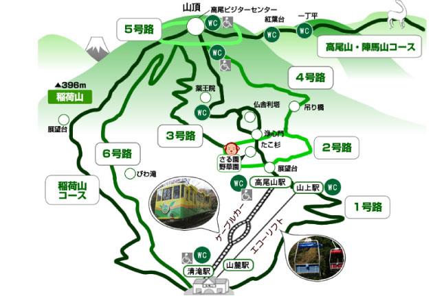 高尾山コースガイド