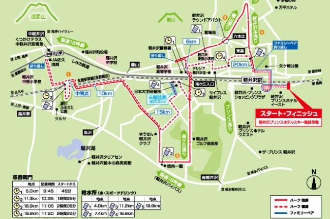 軽井沢マラソン2018コースマップ