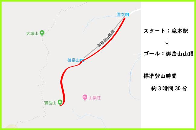 東京御岳山コースMAP
