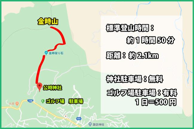 金時山公時神社ルート地図