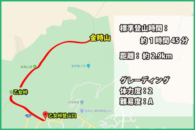 金時山乙女峠ルート地図