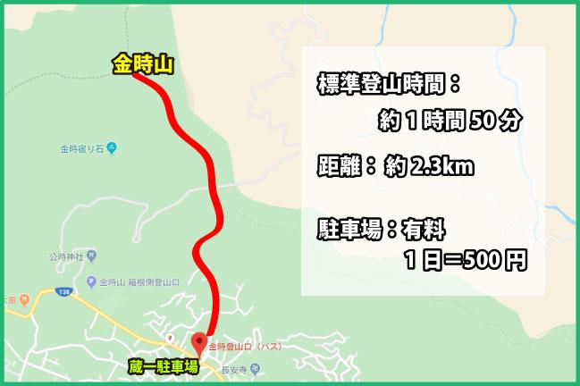 金時山仙石原ルート地図