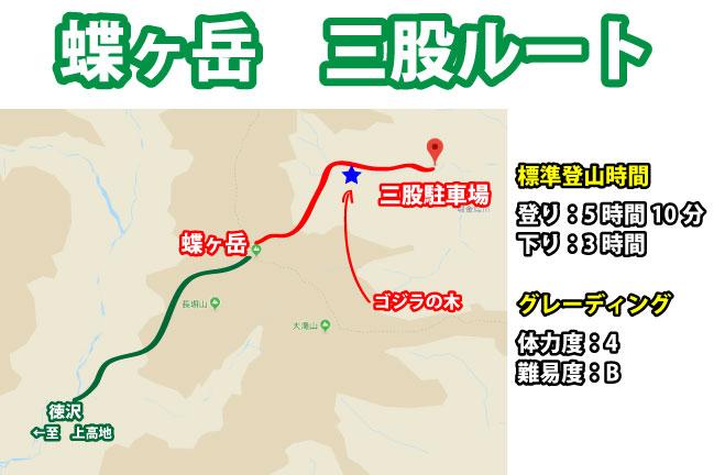 蝶ヶ岳の三股ルートの簡易地図
