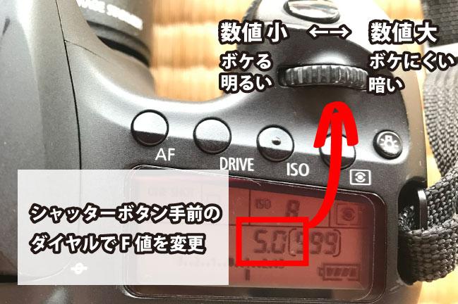 キヤノンEOS60D F値の設定画面の写真
