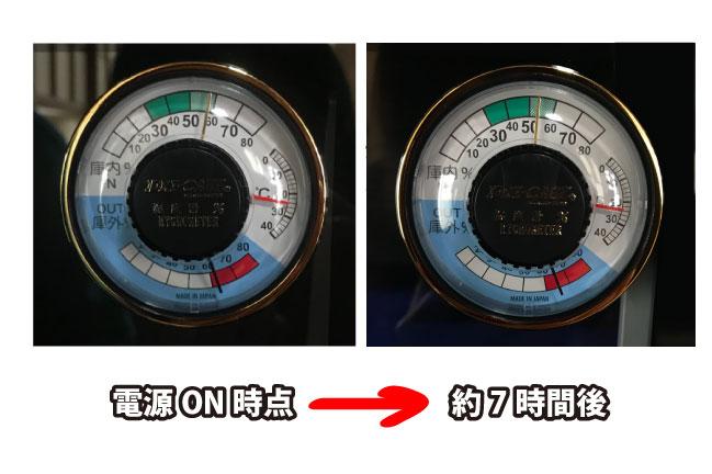 トーリ・ハンPH-80防湿庫 湿度計の変化