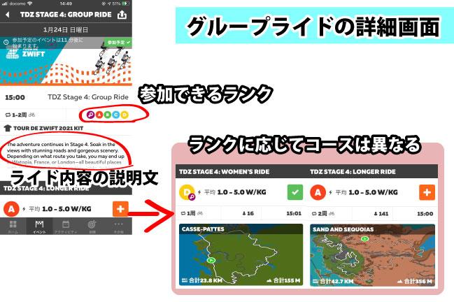 Zwift Companionアプリのイベント詳細情報画面の見股