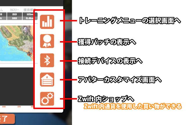 Zwift内のアバターなどの設定やカスタマイズの画面