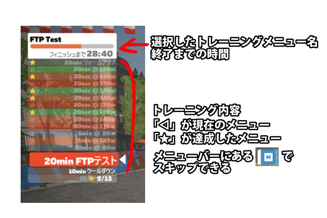 Zwiftの走行画面にあるトレーニングメニュー