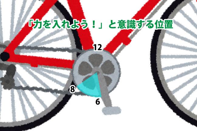 ロードバイクのペダリングで力を入れる位置を変えてみた