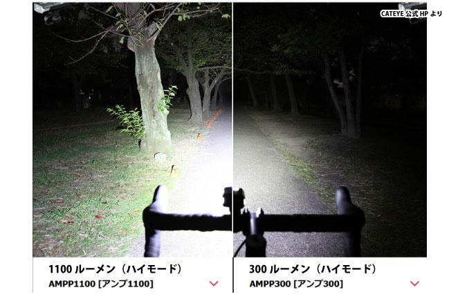 CATEYEのAMPP110明るさ比較