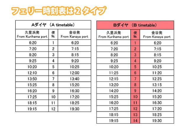 東京湾フェリー時刻表