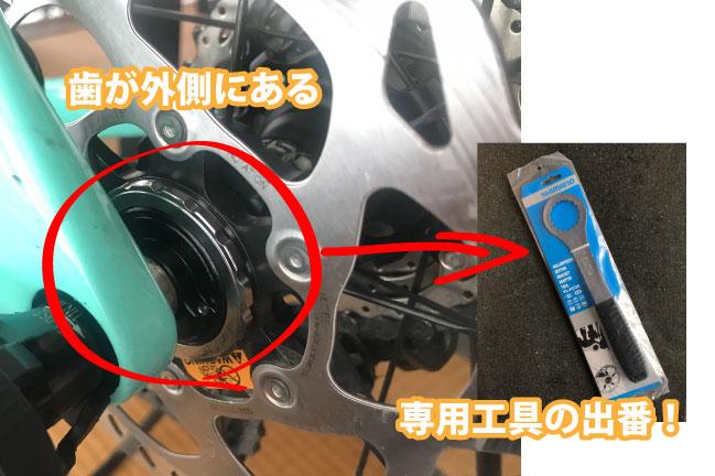 センターロックのディスクブレーキローターと専用工具Tl-FC36