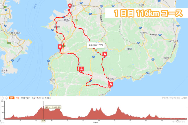 2021年10月開催予定ツールドちば1日目コース