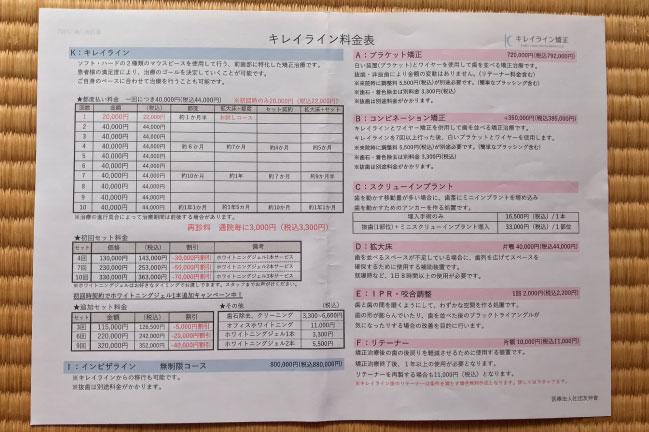キレイライン矯正の料金説明表